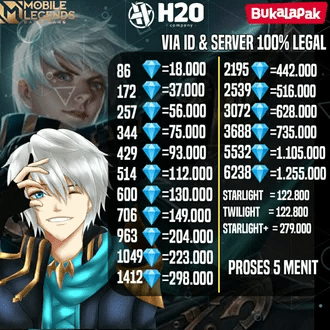 Mobile legend Rp.18.000